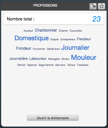 Tableau de bord - Heredis 2017 Widget professions